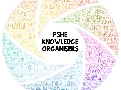 PSHE Knowledge Organisers *Editable*