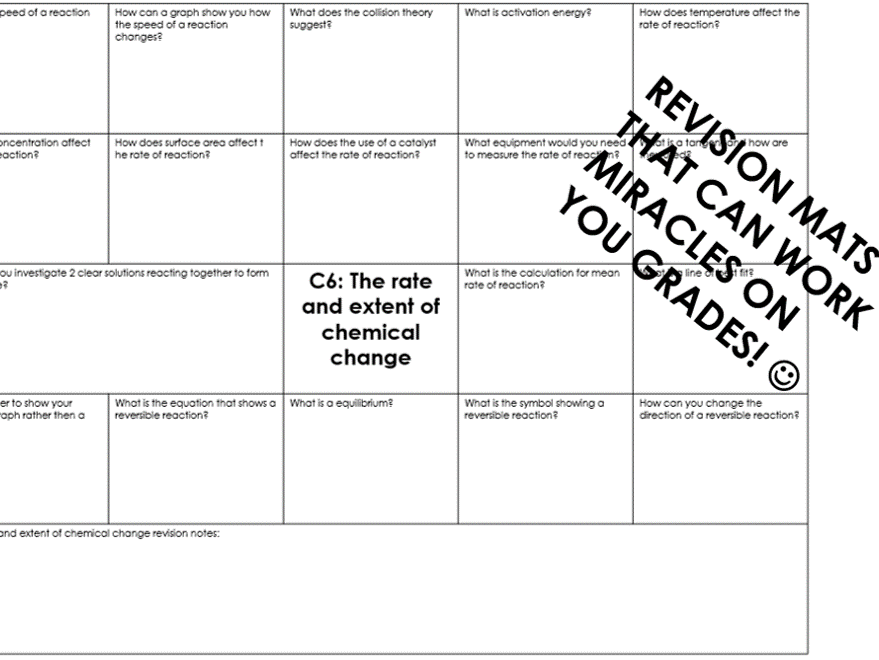 GCSE COMBINED SCIENCE AQA Chemistry paper 2 revision mats