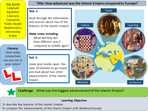 Medieval Period: How advanced was the Islamic Empire compared to Europe? (Lesson 5)