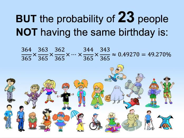 A presentation to explain the well known birthday problem!