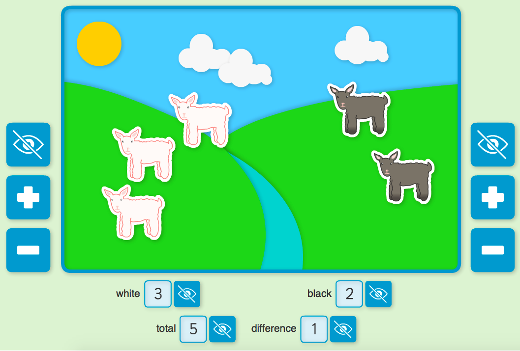 Totals and Differences Interactive Tool - KS1 Number