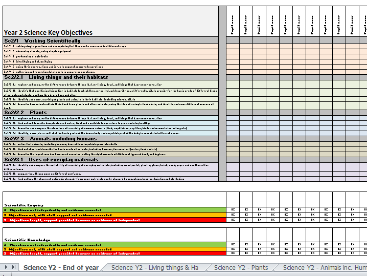 Science Key Objectives Assessment Grid - Year 2