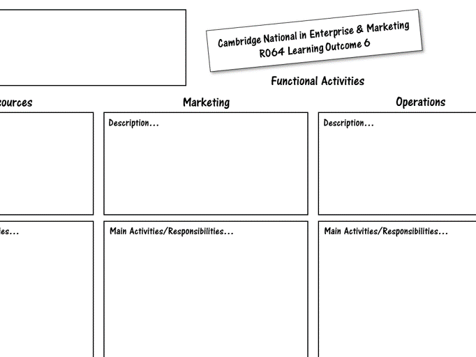 R064 Revision Question Sheets (Cambridge National in Enterprise & Marketing)