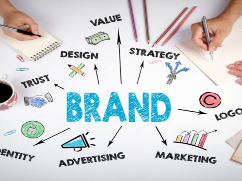 Brand Identity and Promotion