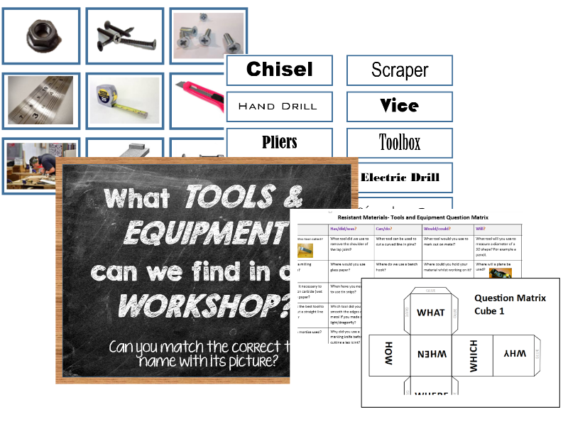 Revision Activities Bundle-Tools & Equipment plus Material Research