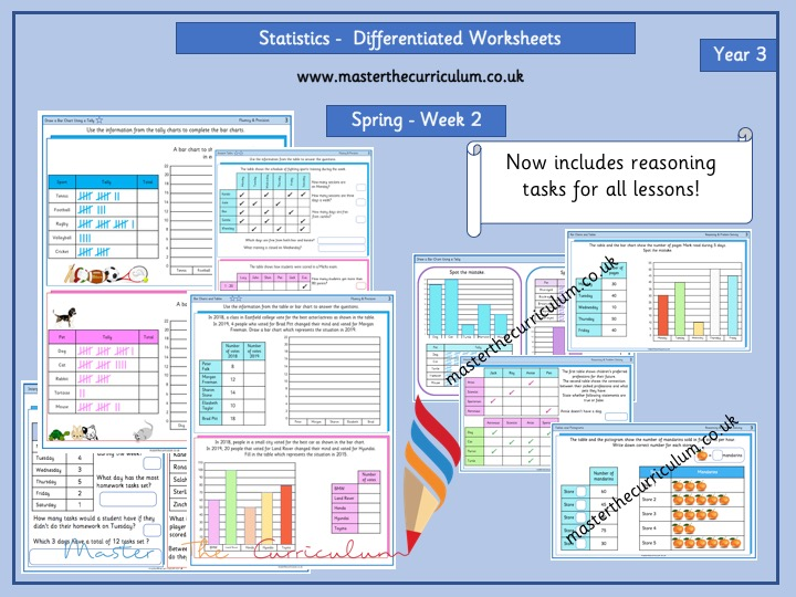 Year 3- Spring Block 3 - Week 2 - Statistics Differentiated Sheets- White  Rose Style