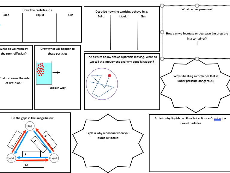 Particles KS3 Revision Map and  Powerpoint