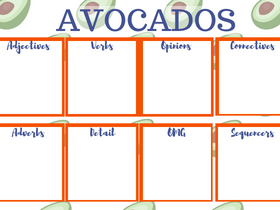 Avocados Planning Grid