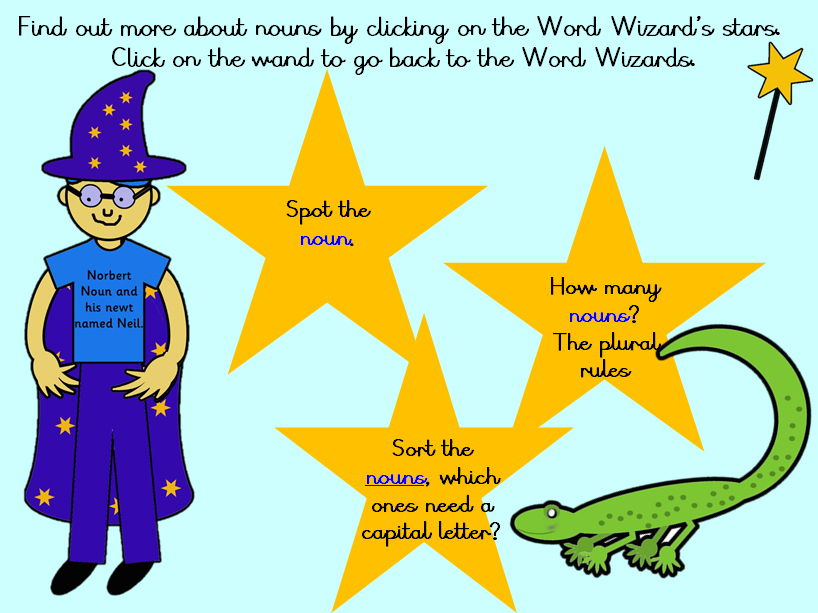 Nouns, proper Nouns and plurals explained by The Word Wizards