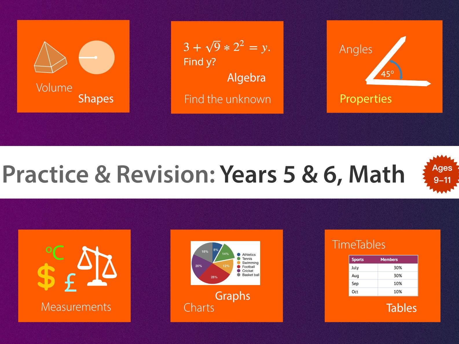 KS2 SATs Math - Practice Exercises (upper KS2)
