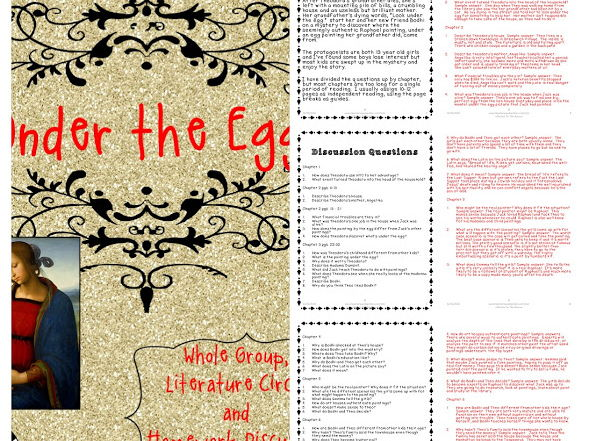 Under the Egg Discussion Questions and Answers