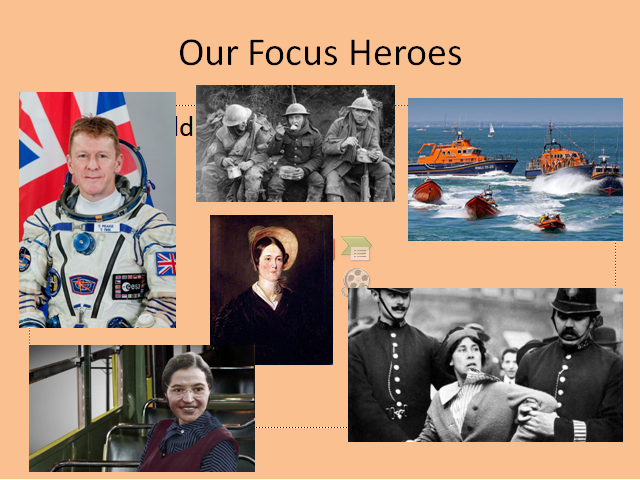Heroes assembly powerpoint