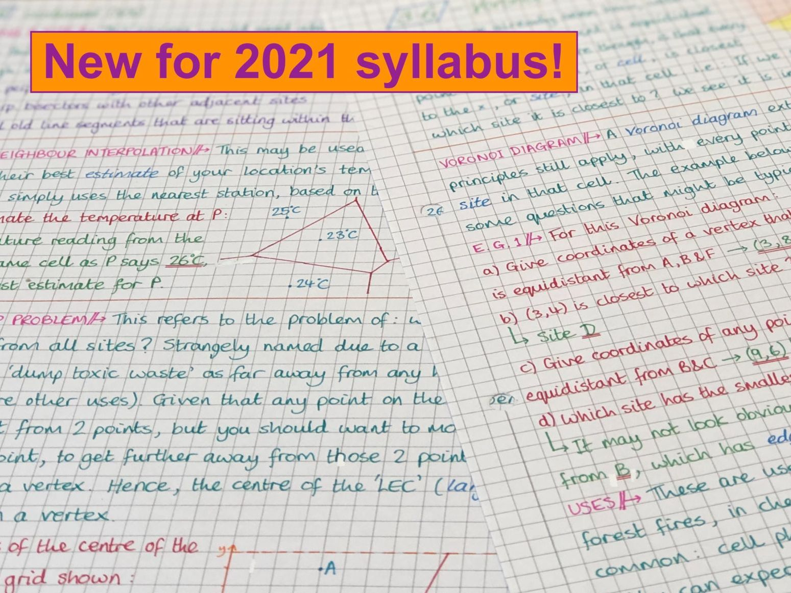 IB Maths AI SL - Complete Notes