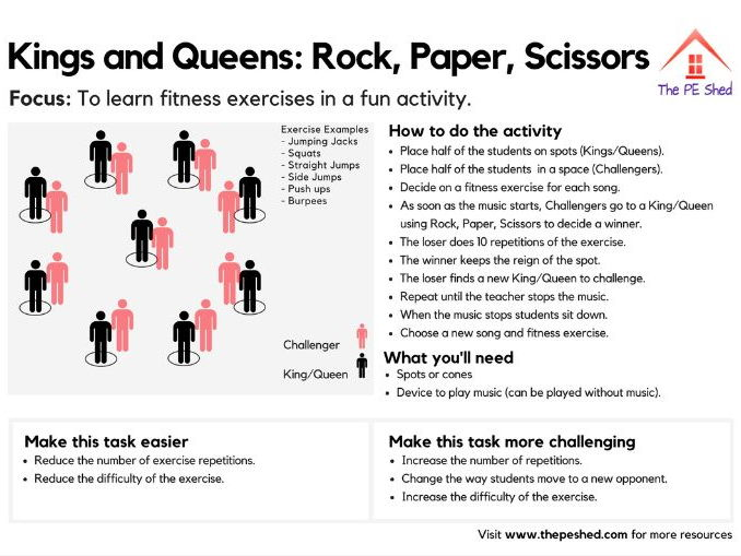 Kings and Queens: Rock, Paper, Scissors Fitness - Physical Education Activity