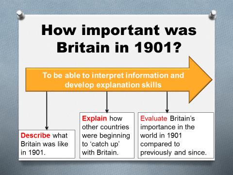Britain in 1901