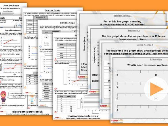 Year 6 Draw Line Graphs Summer Block 3 Step 2 Maths Lesson Pack