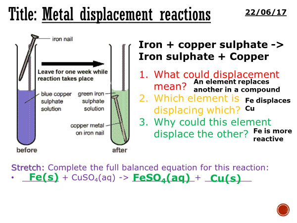 Metal displacement reactions - complete lesson (KS3)