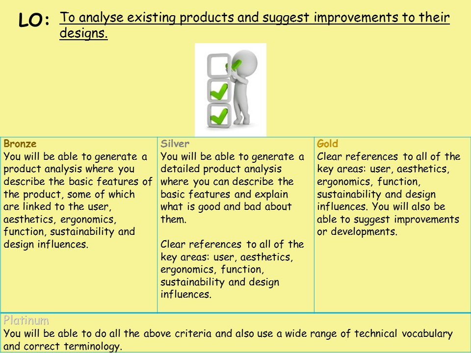 Product Analysis And Target Market Prompt Sheets  Worksheets By