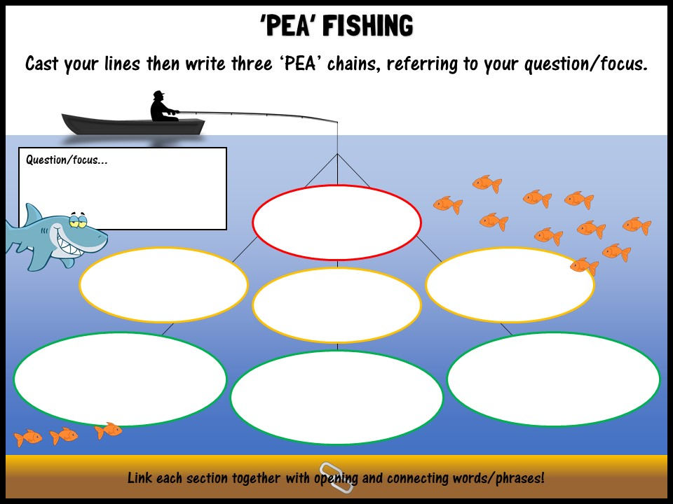 'PEA' fishing