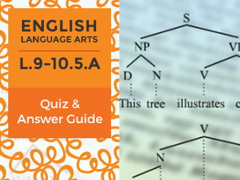 L.9-10.5.A - Quiz and Answer Guide
