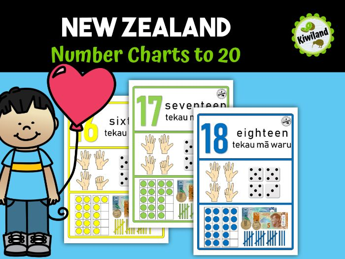 New Zealand Themed Number Posters 1-20 -Word, Ten Frame, Tally Marks, Money