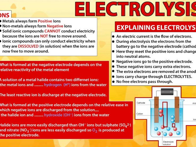 Electrolysis: Explanation and Example