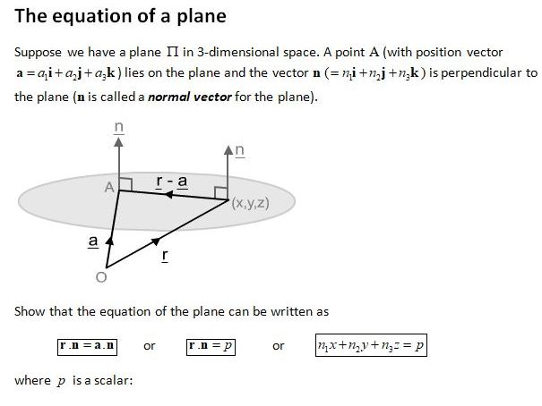 Edexcel Further Core Pure AS Topic 6: Vectors