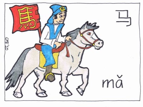 Chinese Flash Cards - Transport