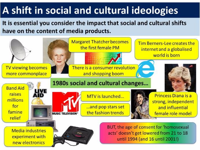 9-1 GCSE Media Studies Contexts lesson 7 (the 1980s & shifts in ideologies)