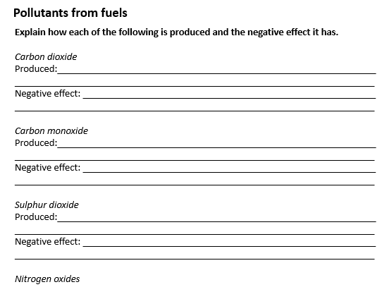 GCSE Chemistry - C9 Triple and Combined worksheets