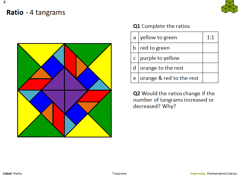 Tangrams - amazing things to do with them (PPT)