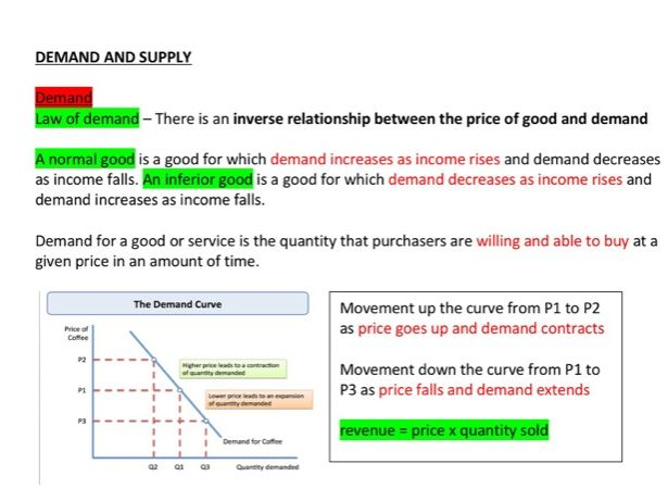 Economics - Demand and Supply notes