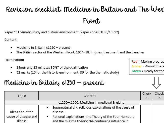 Revision checklist: Medicine in Britain & WW1 (GCSE Edecxel History Paper 1)