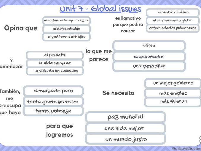Trapdoor - Unit 7 (Global issues). GCSE Spanish 1-9 AQA.