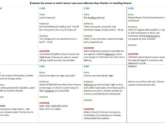 A-LEVEL HISTORY STUART BRITAIN - essay plans - 1603-1629 (PART ONE)