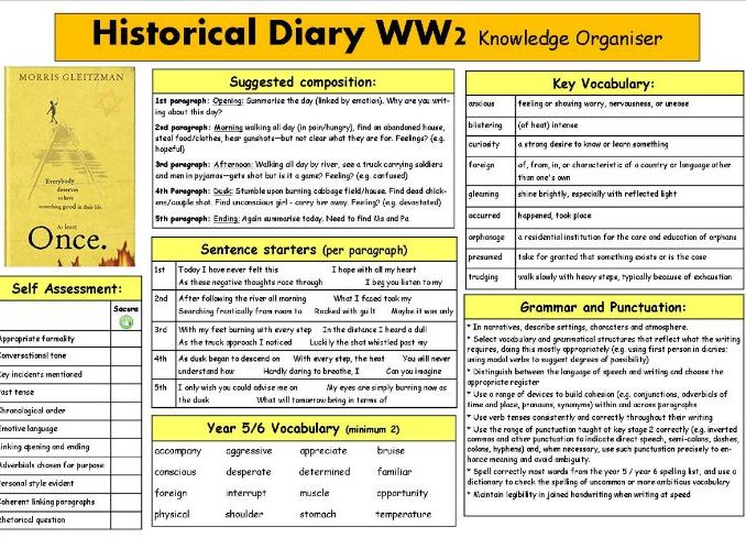 WW2 Diary Knowledge Organiser based on Once