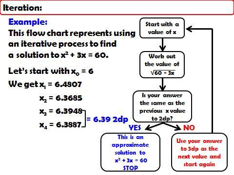 Flowcharts and Formulae.
