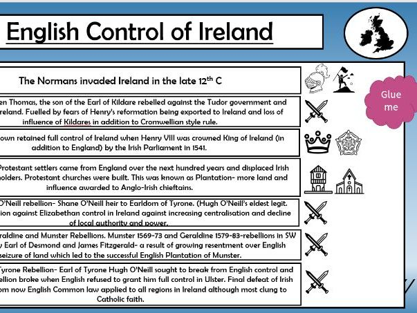 OCR Tudor Rebellions Ireland- Irish Rebellions Bundle