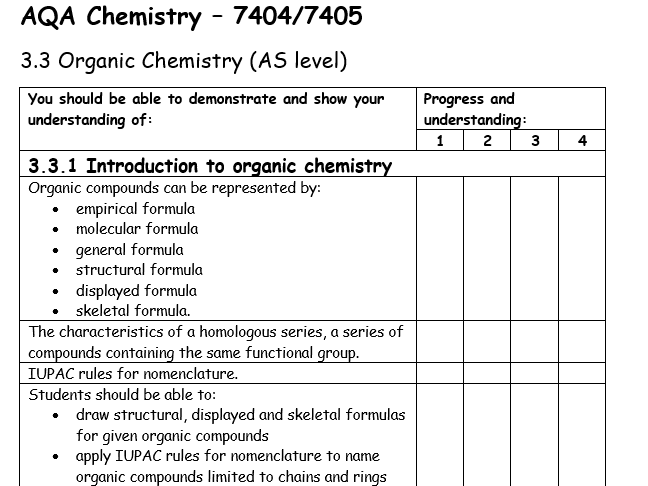 AQA AS/A Level Chemistry Revision Checklists