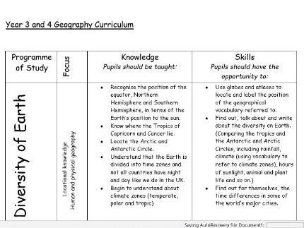 Year 3/4 Geography curriculum