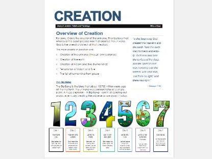WJEC Eduqas Judaism: Creation Exam Booklets