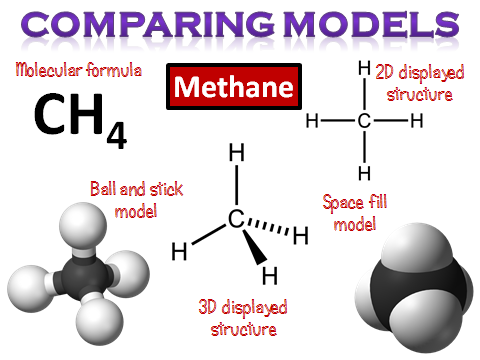 New AQA Chemiistry / Trilogy - Building and comparing models of alkanes