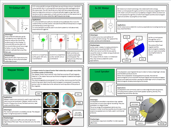 Design Technology Electronics Output Components Information Cards