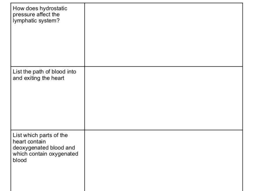 AS/A2 AQA BIO REVISION QUESTIONS