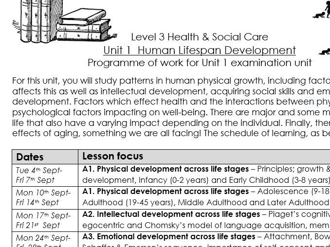BTEC Level 3 Health and Social Care Unit 1 Human Lifespan, Introduction 2018-2019