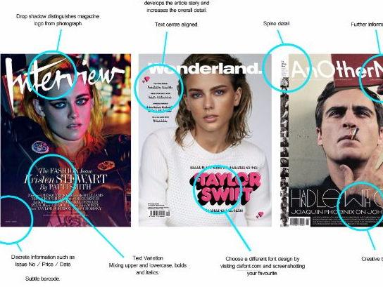 GCSE / A-Level Photography Magazine Design Analysis