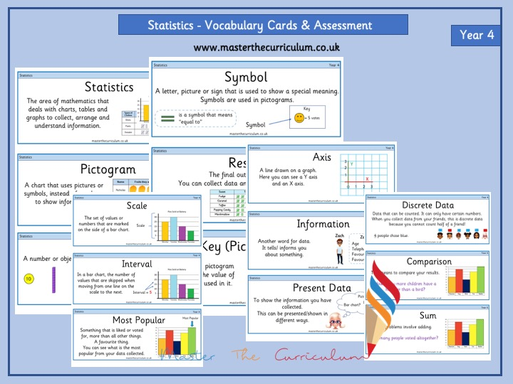 Year 4- Statistics Vocabulary and Assessment