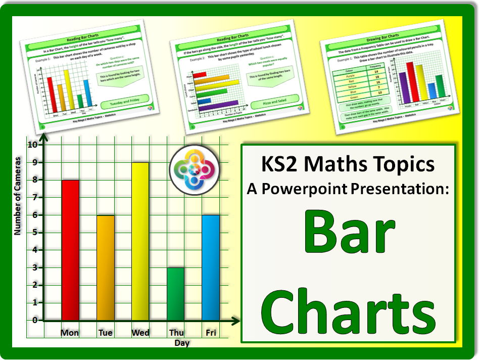 Bar Charts KS2 | Teaching Resources