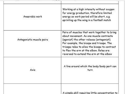 Edexcel GCSE PE 1-9 (New Spec) Key Word Revision Cards