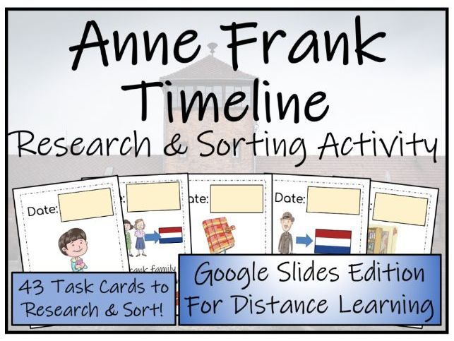 Anne Frank Digital Timeline, Research and Sorting Activity
